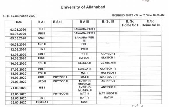 Allahabad_University_UG_Result