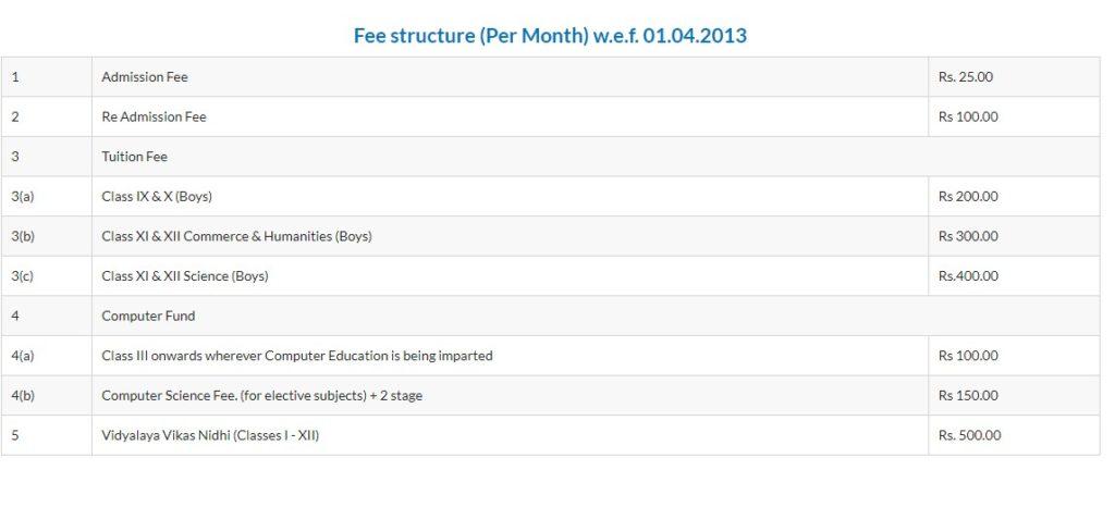 fees_structure_Kendra _Vidyalaya