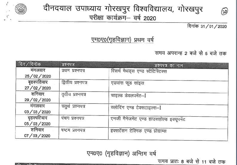 DDU M.A Date Sheet