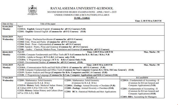 Rayalaseema University Time Table 2020