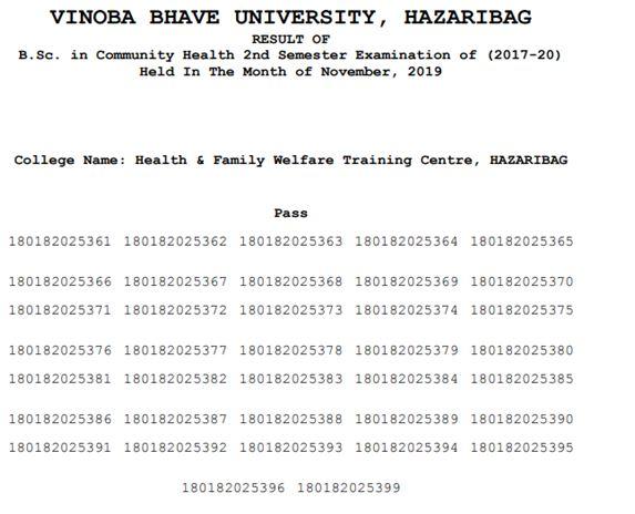 Vinoba Bhave University Result