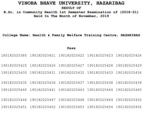 Vinoba University Result
