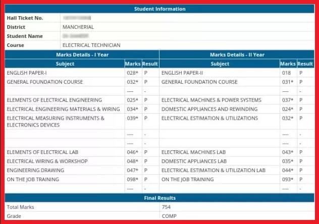 TS_intermediate_Results_marksheet