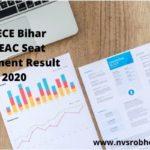 BCECE-Bihar-UGEAC-Seat-Allotment-Result-2020-Cut-Off-College-Allotment