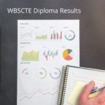 WBSCTE-Diploma-Results