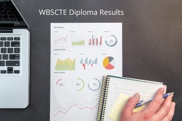 WBSCTE Diploma Results