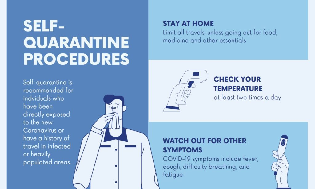 self-quarantine-