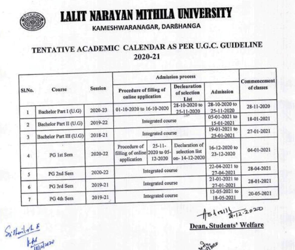 LNMU Exam schedule 2020 23